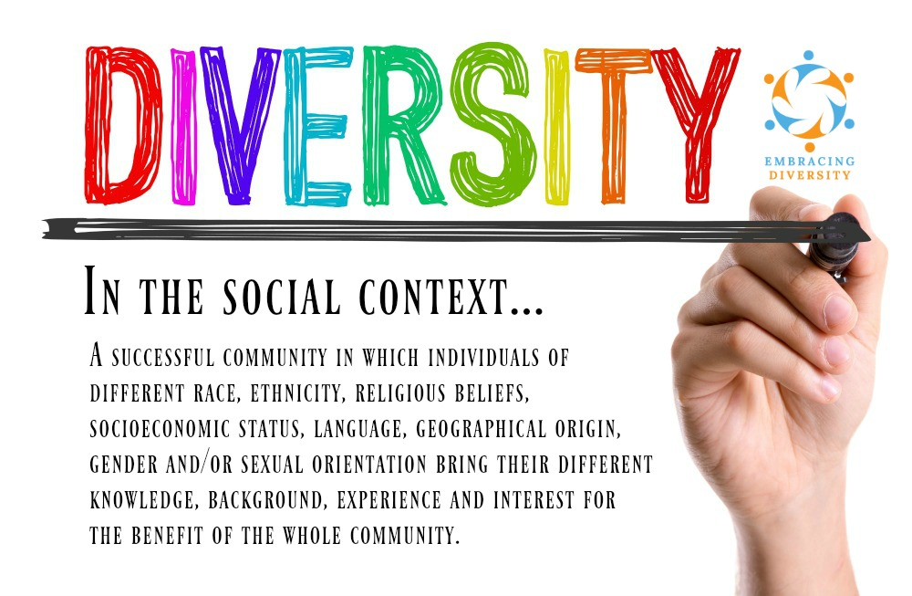 What Is Diversity And How I Define It In The Social Context